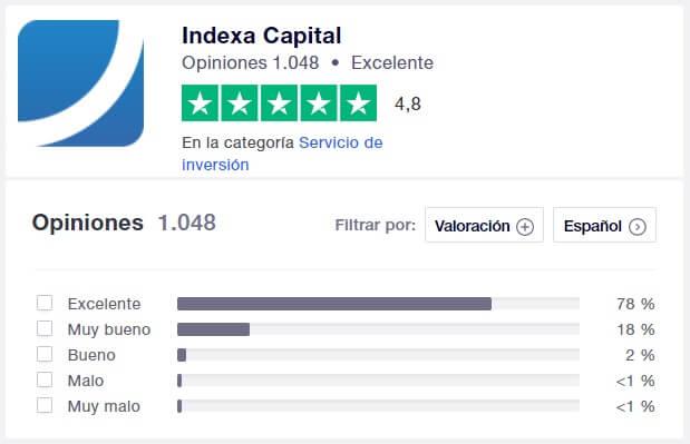 Indexa Capital en Trust Pilot